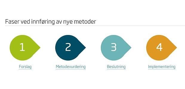 Nye metoder