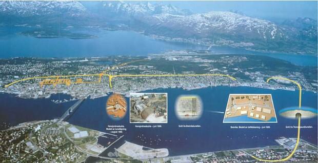 Tunnelsystem Tromsoe, Statens vegvesen