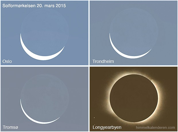 Sonnenfinsternis, Copyright himmelkalenderen.com